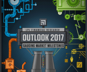 Outlook 2017: Gauging Market Milestones